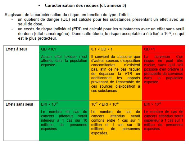 rapport anses2